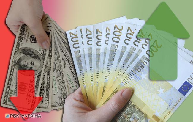 dollar_euro_650x410